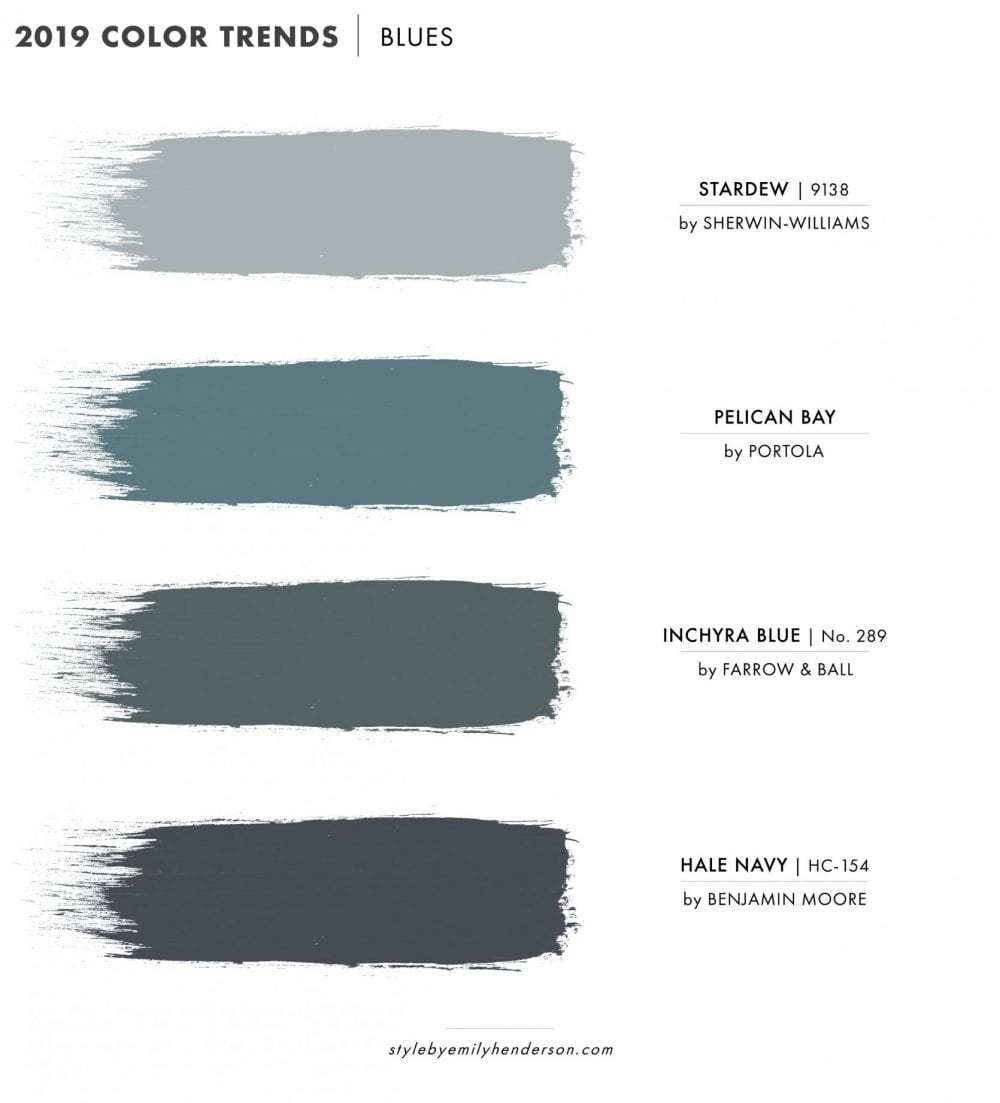 Best Blue Paint Colors