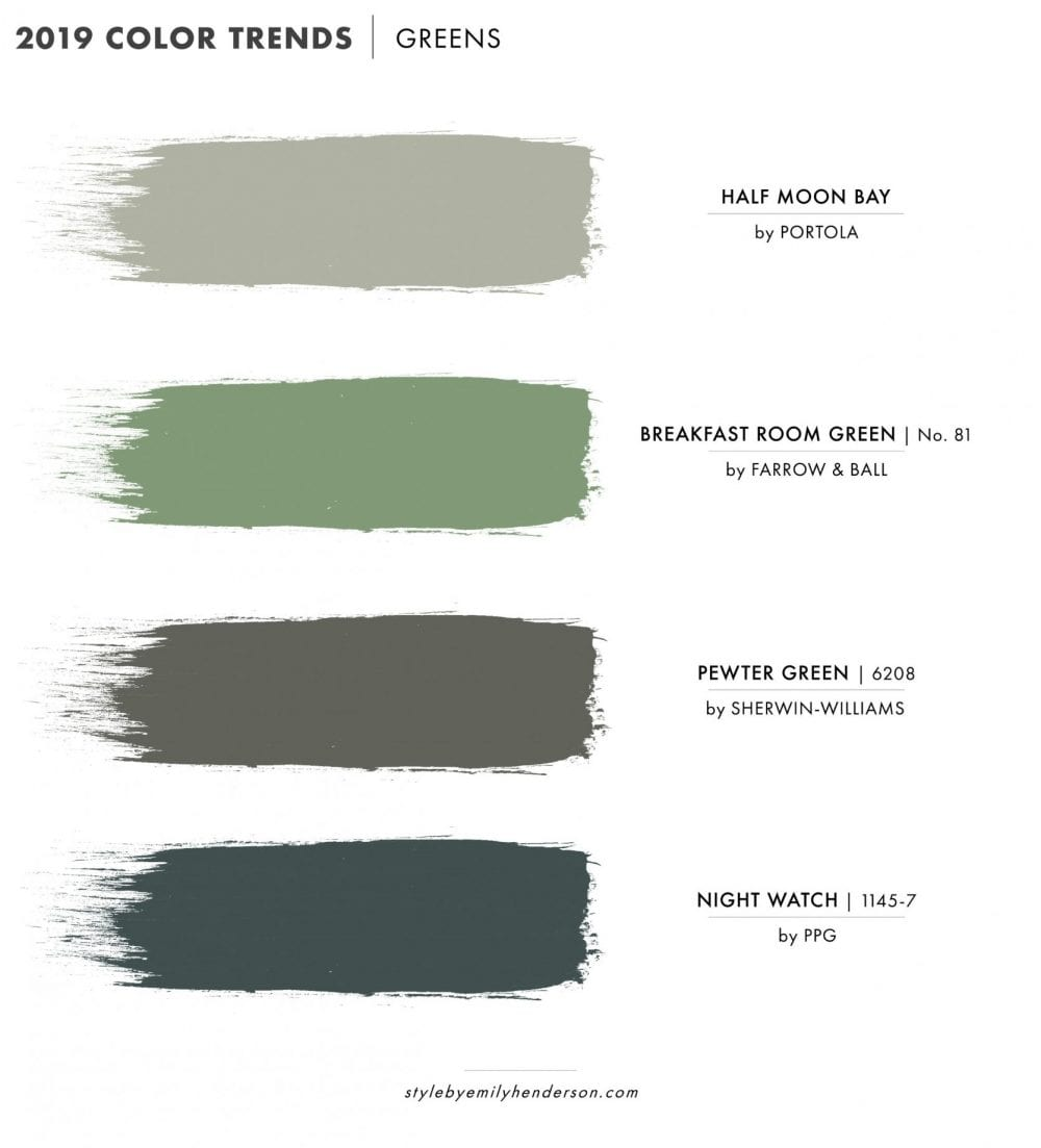 Best Green Paints
